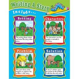 Teacher Created Resources Writing A Story Chart, Multi Color (7629)