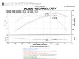 Injen 07-08 Element Black Cold Air Intake SP1727BLK