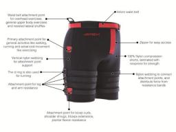 Apex Brs With 2 Arm Belt & 6 Bands - Small, 28-30 Waist - Size 6-10