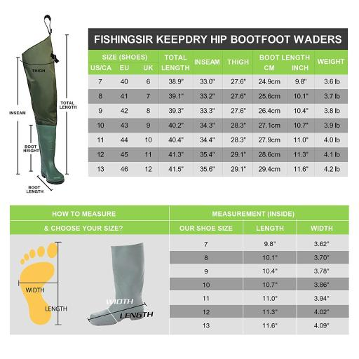 FISHINGSIR Fishing Waders for Men Women with Boots Breathable, Green, Size 8.5