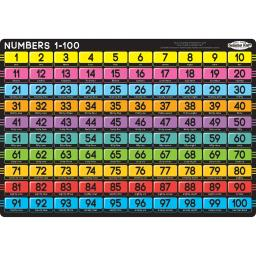 Ashley productions numbers 1-100 postermat pals 95212
